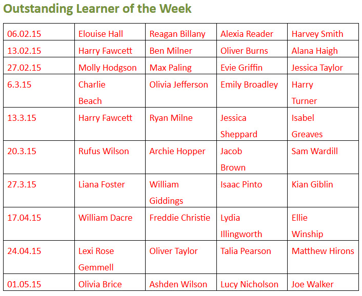 Outstanding-Learner-of-the-Week-feb-may-2015