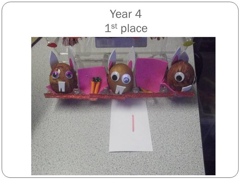 Decorated Egg Results 2016 016